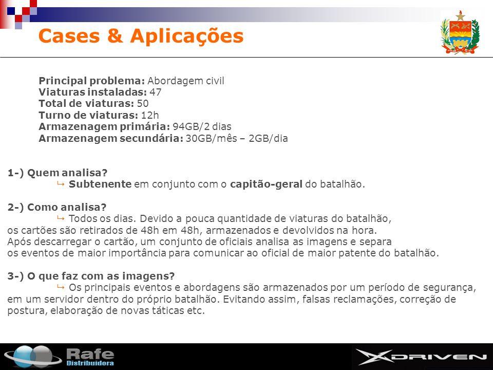 SMIT Cases & Aplicações