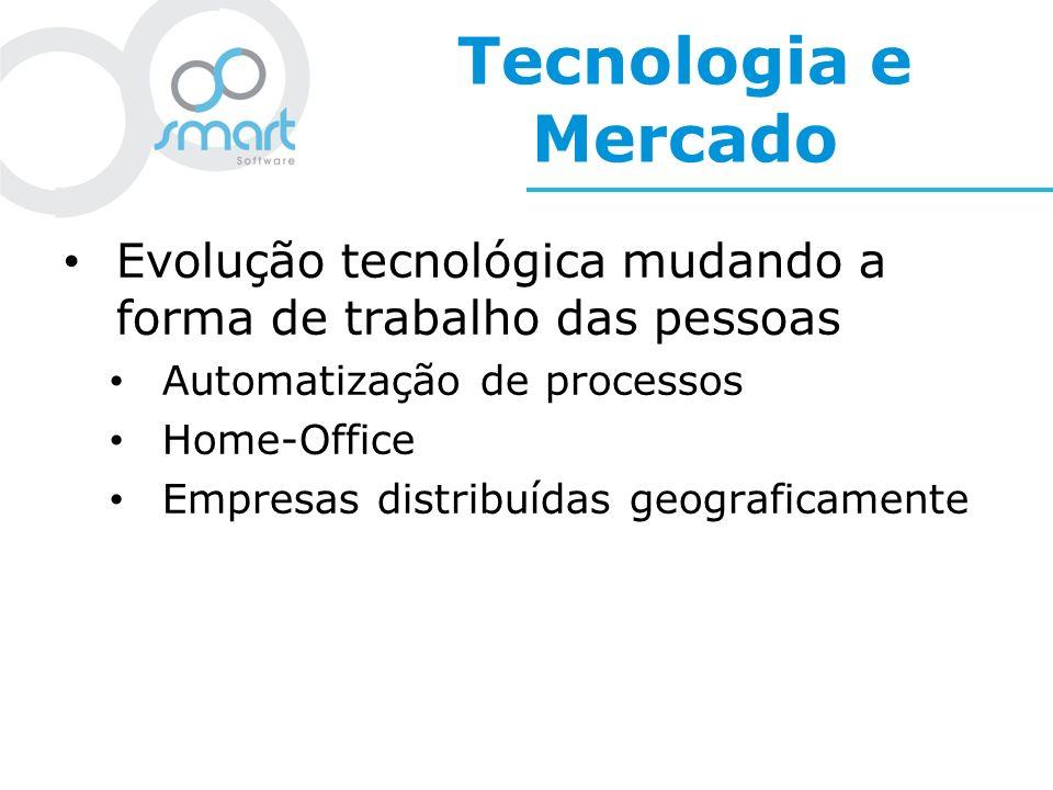 Tecnologia e Mercado Evolução tecnológica mudando a forma de trabalho das pessoas Automatização de processos Home-Office Empresas distribuídas geograf