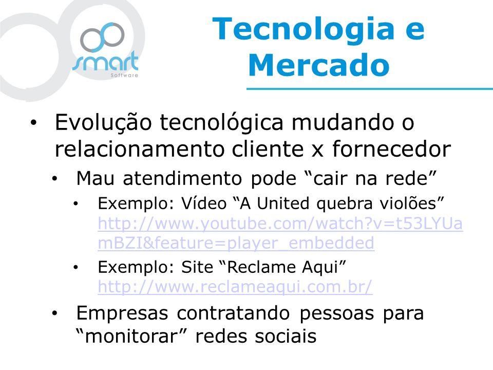 Tecnologia e Mercado Evolução tecnológica mudando o relacionamento cliente x fornecedor Mau atendimento pode cair na rede Exemplo: Vídeo A United queb