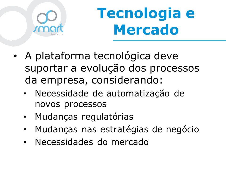 Tecnologia e Mercado A plataforma tecnológica deve suportar a evolução dos processos da empresa, considerando: Necessidade de automatização de novos p