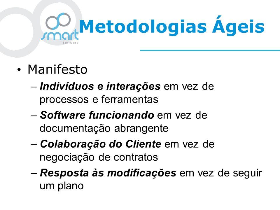 Metodologias Ágeis Manifesto –Indivíduos e interações em vez de processos e ferramentas –Software funcionando em vez de documentação abrangente –Colab