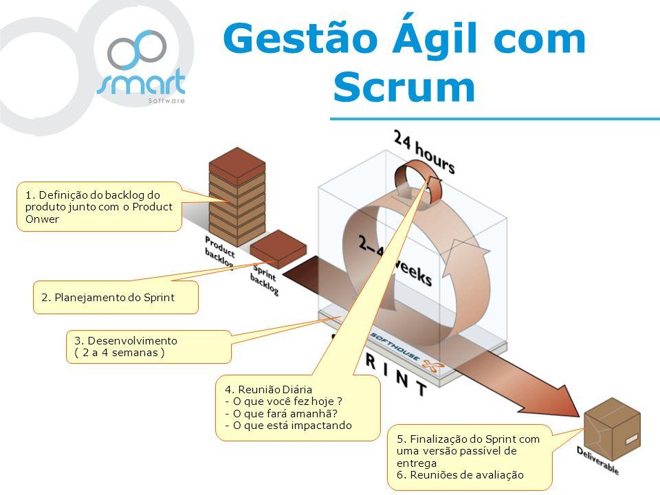 Gestão Ágil com Scrum 1. Definição do backlog do produto junto com o Product Onwer 2. Planejamento do Sprint 3. Desenvolvimento ( 2 a 4 semanas ) 4. R