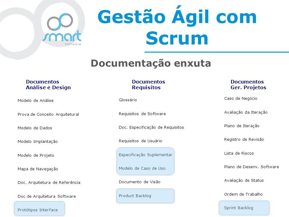 Gestão Ágil com Scrum Modelo de Análise Prova de Conceito Arquitetural Modelo de Dados Modelo Implantação Modelo de Projeto Mapa de Navegação Doc. Arq