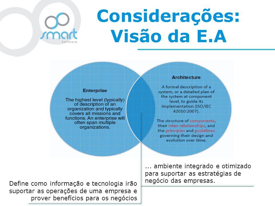 Considerações: Visão da E.A... ambiente integrado e otimizado para suportar as estratégias de negócio das empresas. Define como informação e tecnologi