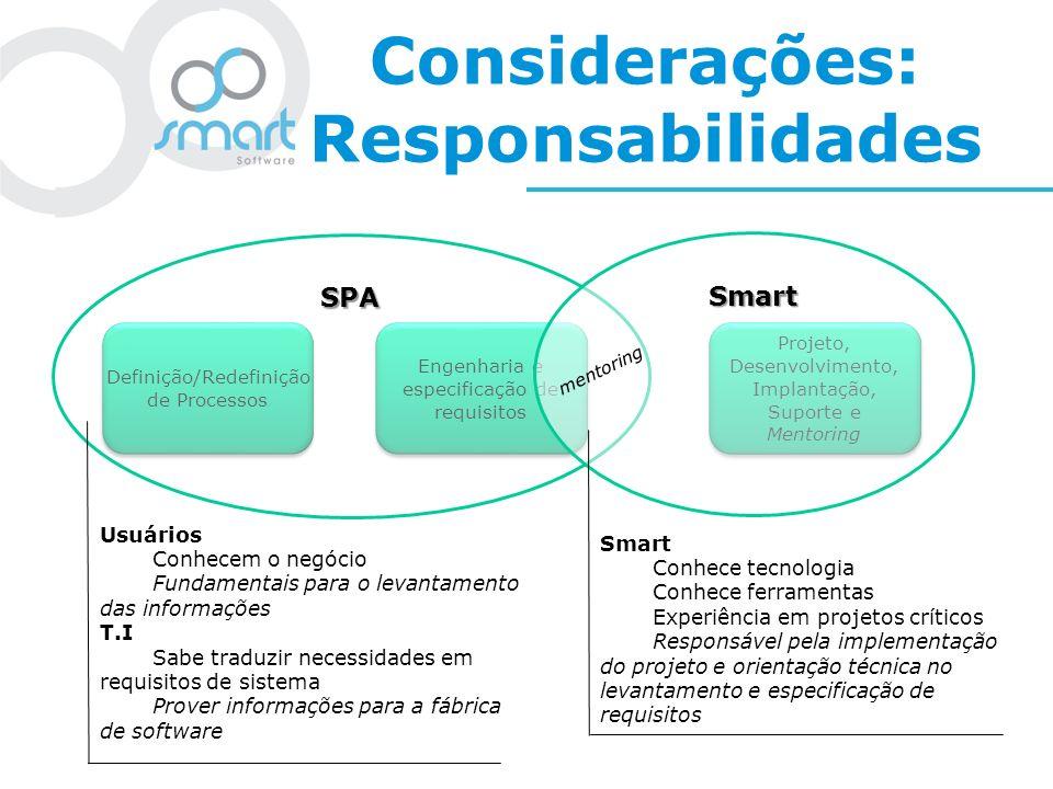 Considerações: Responsabilidades Definição/Redefinição de Processos Definição/Redefinição de Processos Engenharia e especificação de requisitos Projet