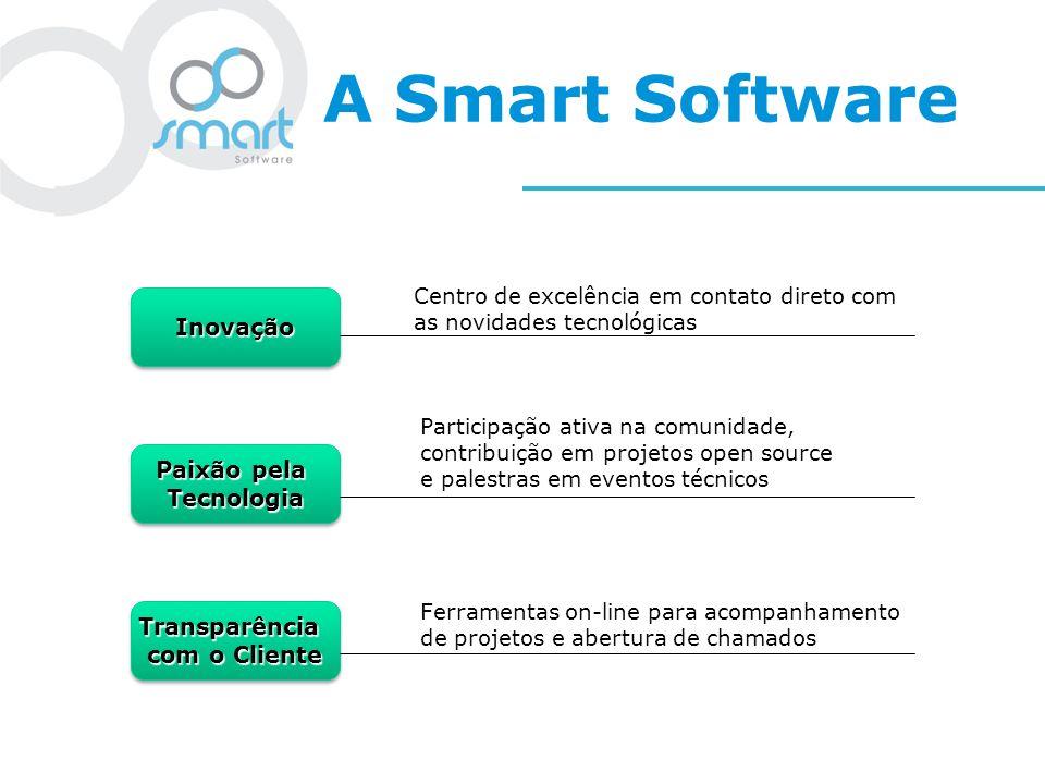 A Smart Software InovaçãoInovação Paixão pela Tecnologia Tecnologia Transparência com o Cliente Transparência Ferramentas on-line para acompanhamento