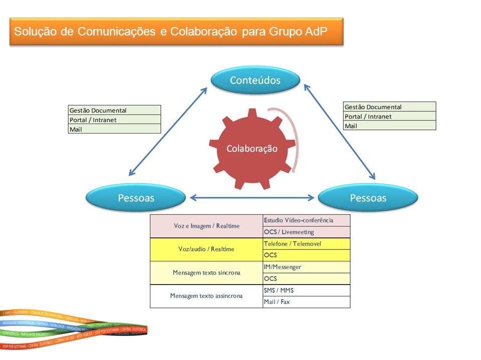 Solução de Comunicações e Colaboração para Grupo AdP