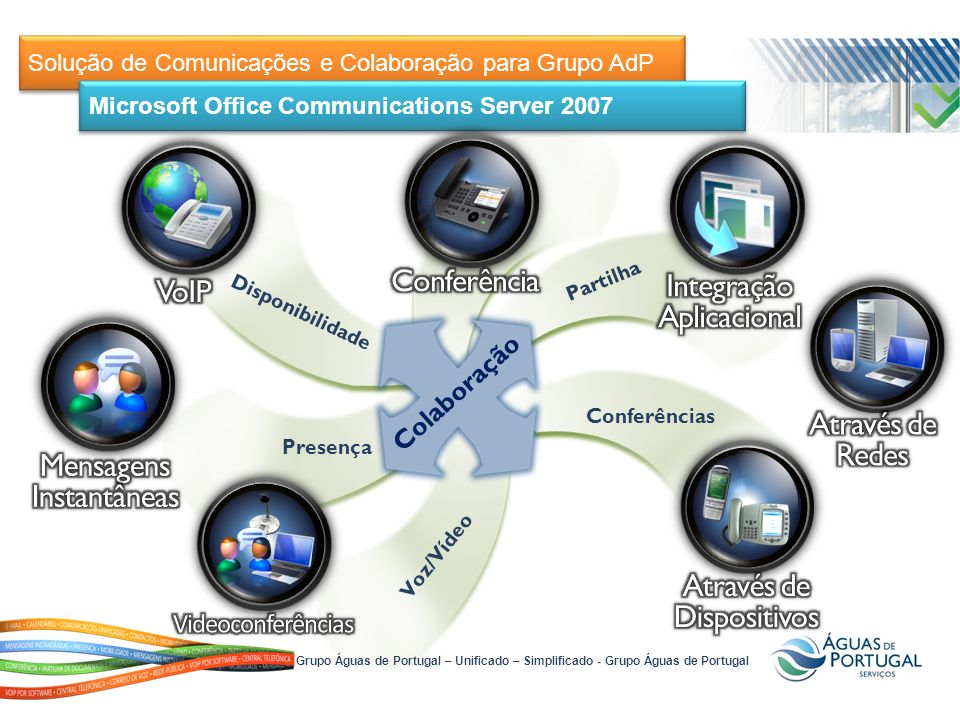 Presença Solução de Comunicações e Colaboração para Grupo AdP Microsoft Office Communications Server 2007 Partilha Colaboração Conferências Voz/Vídeo Disponibilidade Grupo Águas de Portugal – Unificado – Simplificado - Grupo Águas de Portugal