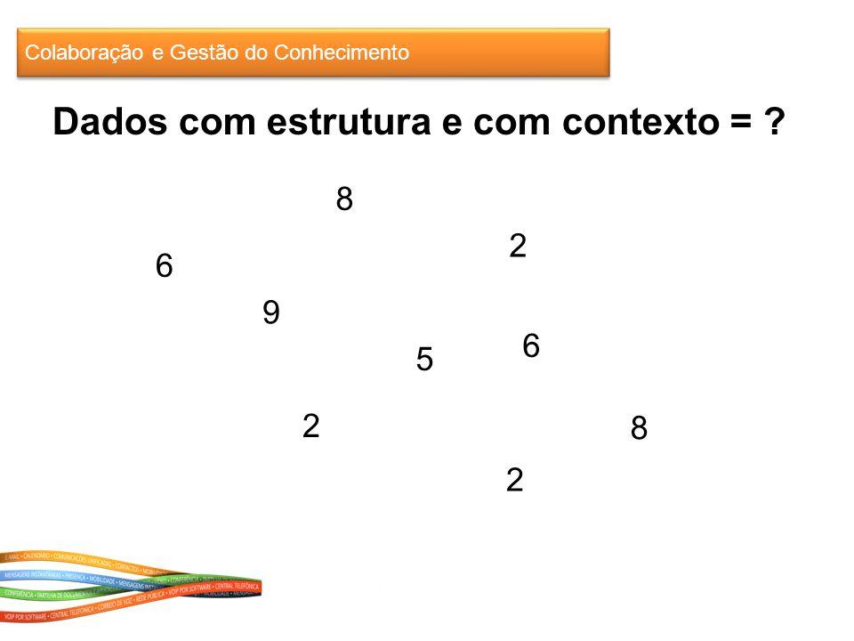 9 6 2 8 2 6 5 2 8 Colaboração e Gestão do Conhecimento Dados com estrutura e com contexto =