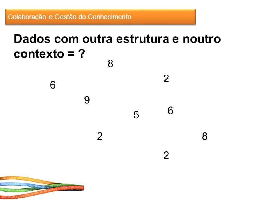 9 6 2 8 2 6 5 2 8 Colaboração e Gestão do Conhecimento Dados com outra estrutura e noutro contexto =