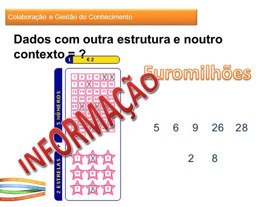 9 6 2 8 265 2 8 XX X X X X X Colaboração e Gestão do Conhecimento Dados com outra estrutura e noutro contexto =