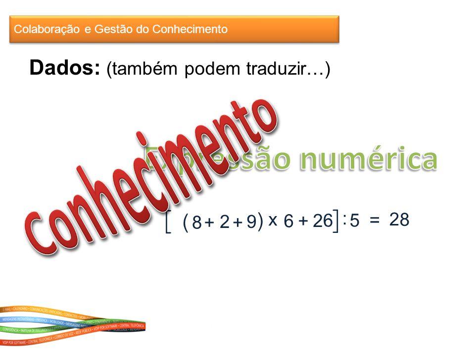 9 6 2 8 2 6 5 2 8 = ] [([( + ++ ) x : Colaboração e Gestão do Conhecimento Dados: (também podem traduzir…)