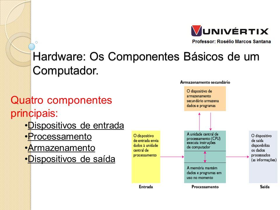 Quatro componentes principais: Dispositivos de entrada Processamento Armazenamento Dispositivos de saída Hardware: Os Componentes Básicos de um Comput