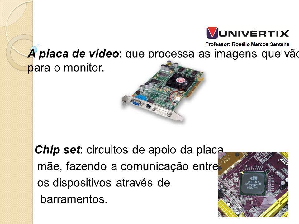 A placa de vídeo: que processa as imagens que vão para o monitor. Chip set: circuitos de apoio da placa mãe, fazendo a comunicação entre os dispositiv