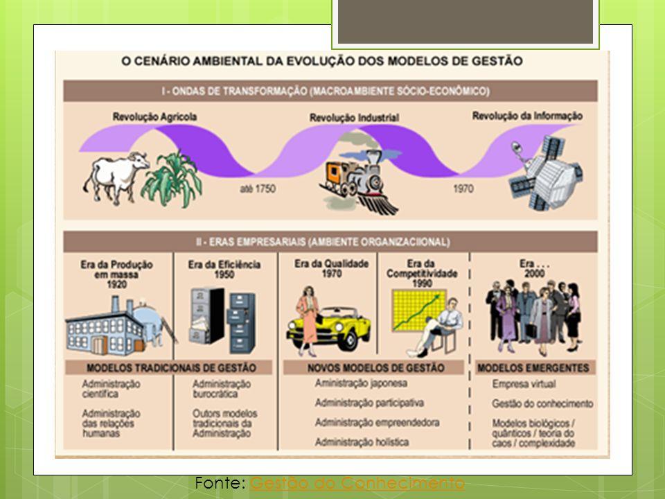 Referências bibliográficas: TERRA, José Cláudio.Storytelling como ferramenta de gestão.