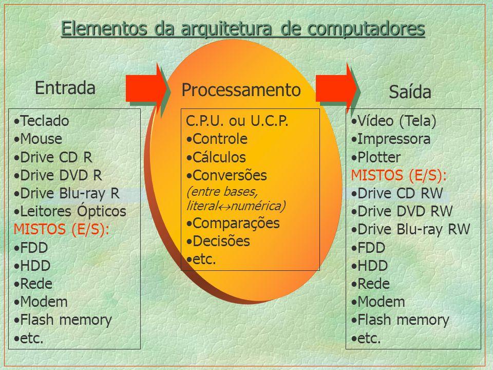 Elementos da arquitetura de computadores Entrada Processamento Saída Teclado Mouse Drive CD R Drive DVD R Drive Blu-ray R Leitores Ópticos MISTOS (E/S