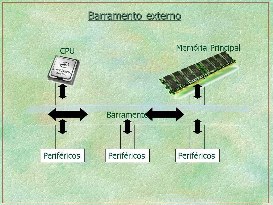 Barramento externo CPU Memória Principal Barramento Periféricos