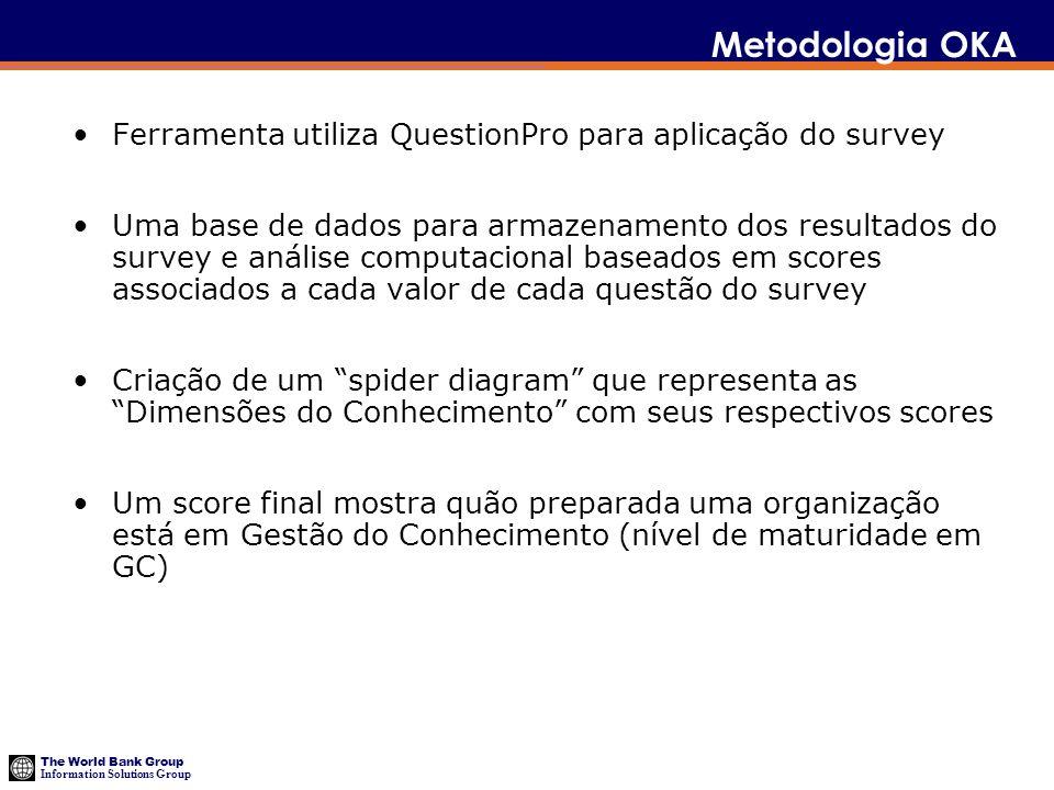 The World Bank Group Information Solutions Group Metodologia OKA Ferramenta utiliza QuestionPro para aplicação do survey Uma base de dados para armaze
