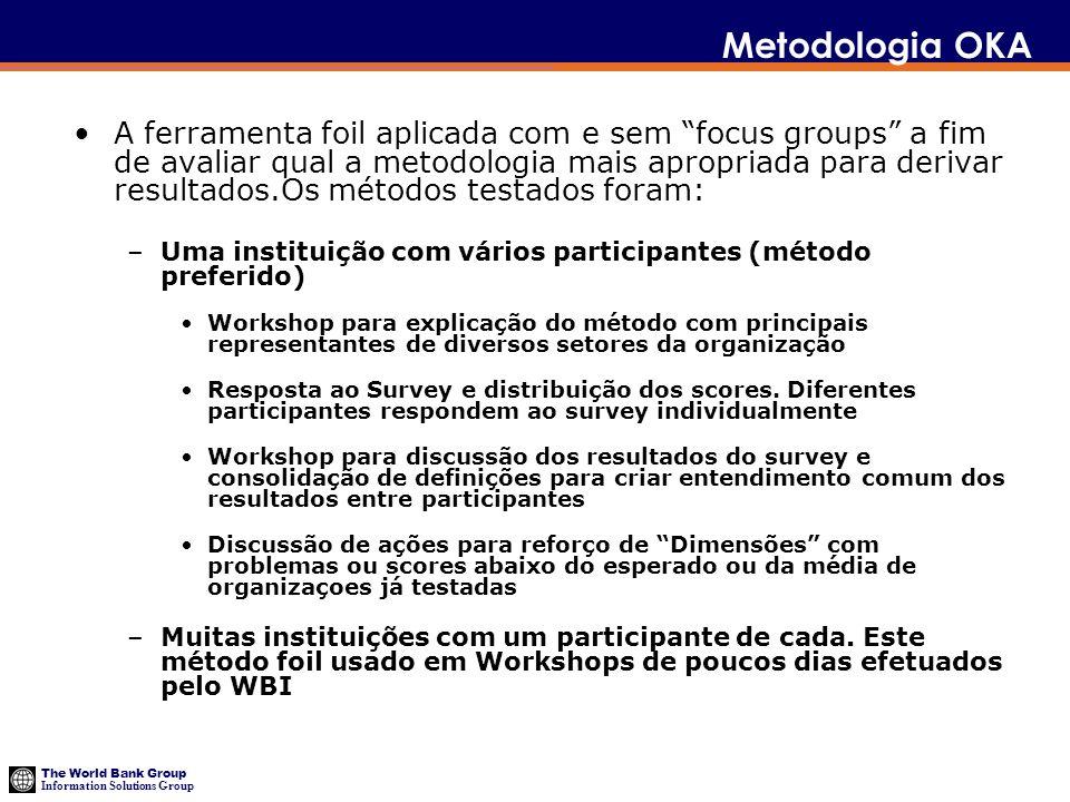 The World Bank Group Information Solutions Group Metodologia OKA A ferramenta foil aplicada com e sem focus groups a fim de avaliar qual a metodologia