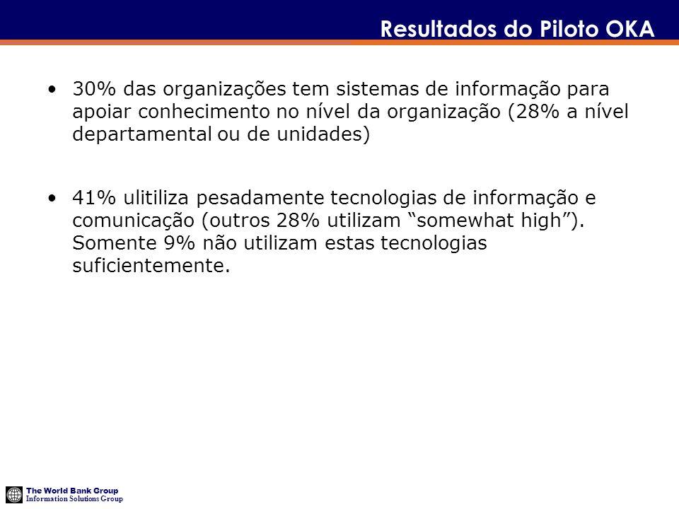 The World Bank Group Information Solutions Group Resultados do Piloto OKA 30% das organizações tem sistemas de informação para apoiar conhecimento no