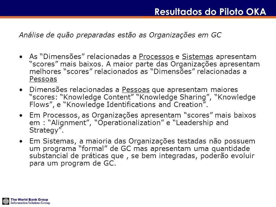 The World Bank Group Information Solutions Group Resultados do Piloto OKA Análise de quão preparadas estão as Organizações em GC As Dimensões relacion