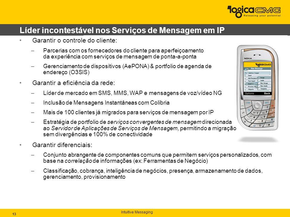 Intuitive Messaging 13 Líder incontestável nos Serviços de Mensagem em IP Garantir o controle do cliente: –Parcerias com os fornecedores do cliente para aperfeiçoamento da experiência com serviços de mensagem de ponta-a-ponta –Gerenciamento de dispositivos (AePONA) & portfolio de agenda de endereço (O3SIS) Garantir a eficiência da rede: –Líder de mercado em SMS, MMS, WAP e mensagens de voz/vídeo NG –Inclusão de Mensagens Instantâneas com Colibria –Mais de 100 clientes já migrados para serviços de mensagem por IP –Estratégia de portfolio de serviços convergentes de mensagem direcionada ao Servidor de Aplicações de Serviços de Mensagem, permitindo a migração sem divergências e 100% de conectividade Garantir diferenciais: –Conjunto abrangente de componentes comuns que permitem serviços personalizados, com base na correlação de informações (ex: Ferramentas de Negócio) –Classificação, cobrança, inteligência de negócios, presença, armazenamento de dados, gerenciamento, provisionamento