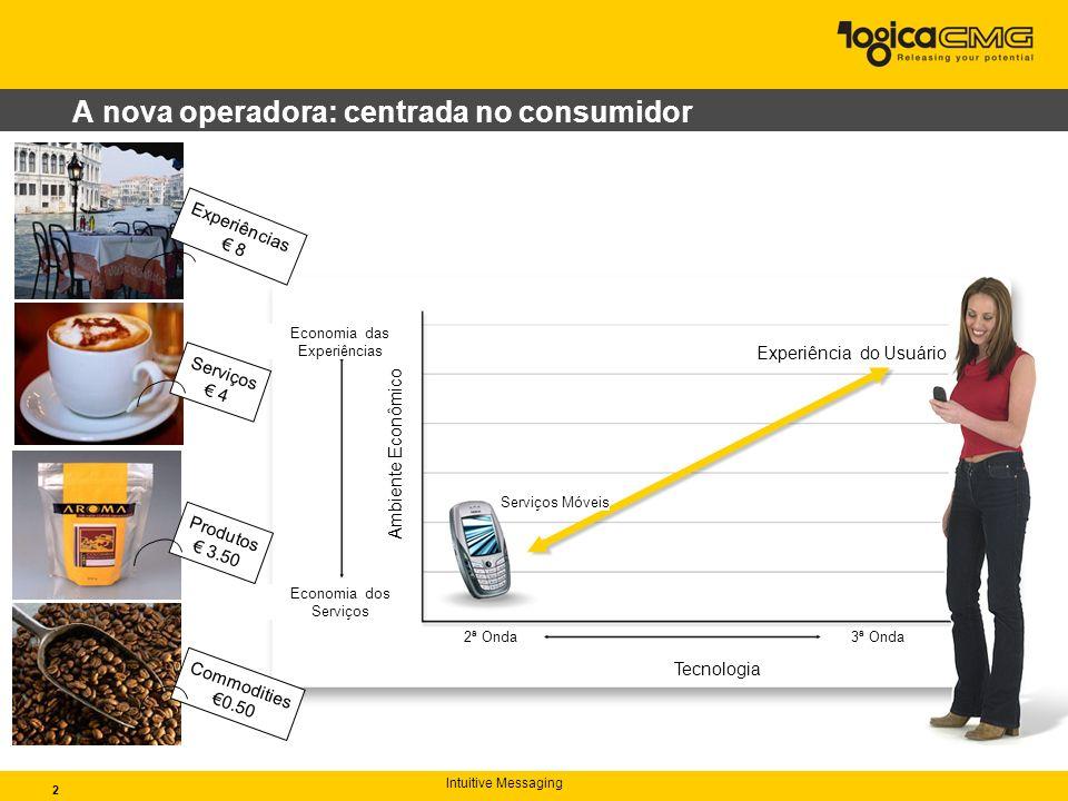 Intuitive Messaging 2 A nova operadora: centrada no consumidor Commodities 0.50 Produtos 3.50 Serviços 4 Experiências 8 Experiência do Usuário Serviços Móveis Tecnologia 2ª Onda3ª Onda Economia dos Serviços Ambiente Econômico Economia das Experiências