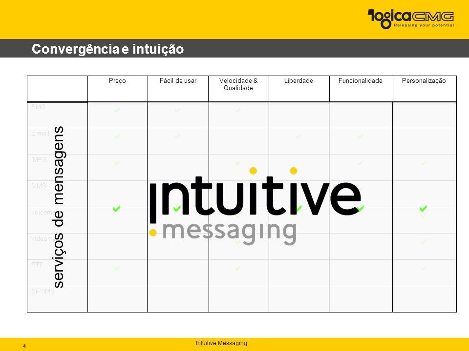 Intuitive Messaging 4 Convergência e intuição Funcionalidade Liberdade PTT videomail MMS voicemail SIP/IMS IMPS E-mail SMS PersonalizaçãoVelocidade & Qualidade Fácil de usarPreço serviços de mensagens