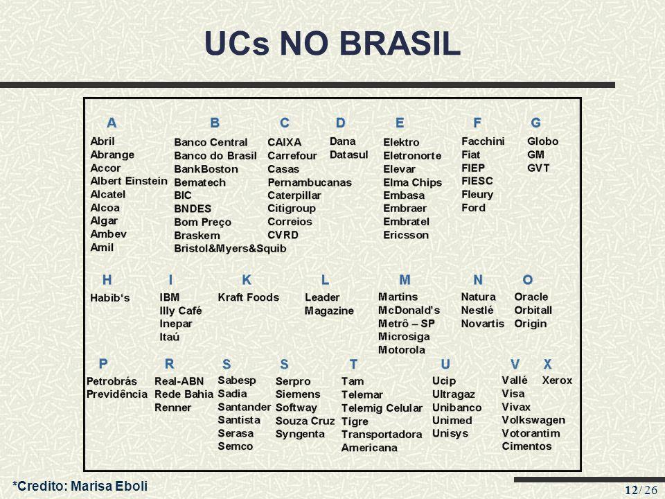 12/ 26 *Credito: Marisa Eboli UCs NO BRASIL