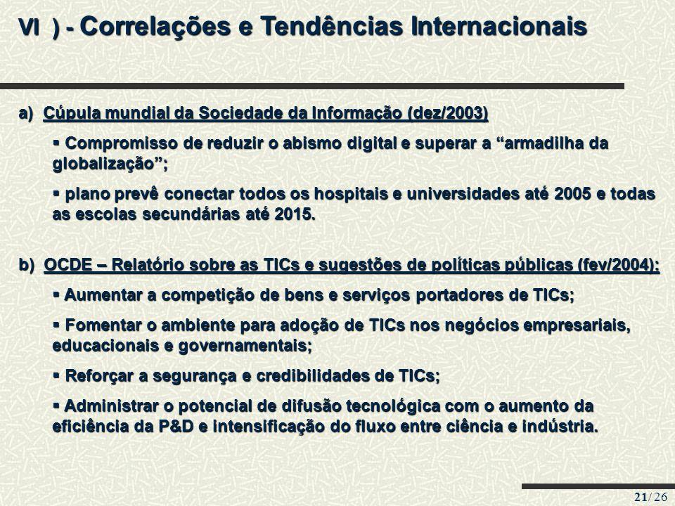 21/ 26 VI ) - Correlações e Tendências Internacionais a) Cúpula mundial da Sociedade da Informação (dez/2003) Compromisso de reduzir o abismo digital