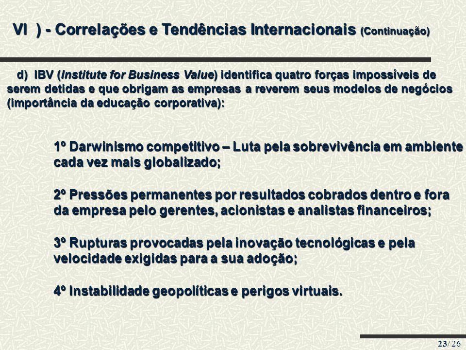 23/ 26 VI ) - Correlações e Tendências Internacionais (Continuação) d) IBV (Institute for Business Value) identifica quatro forças impossíveis de sere