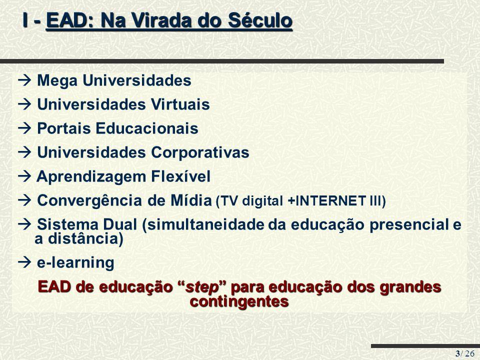 3/ 26 I - EAD: Na Virada do Século Mega Universidades Universidades Virtuais Portais Educacionais Universidades Corporativas Aprendizagem Flexível Con