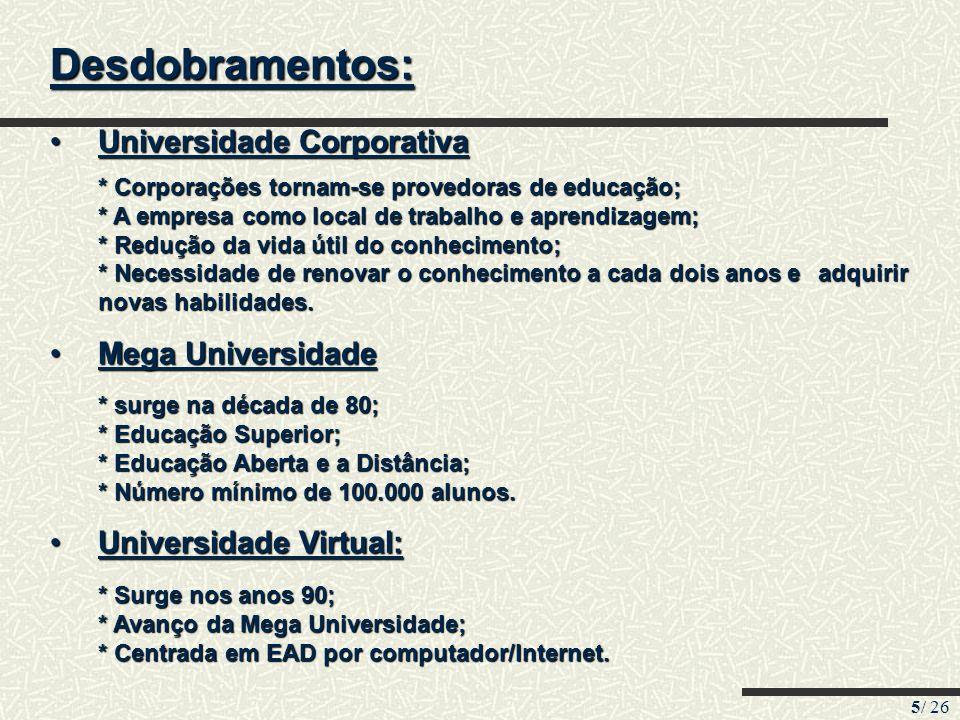 5/ 26 Desdobramentos: Universidade CorporativaUniversidade Corporativa * Corporações tornam-se provedoras de educação; * A empresa como local de traba