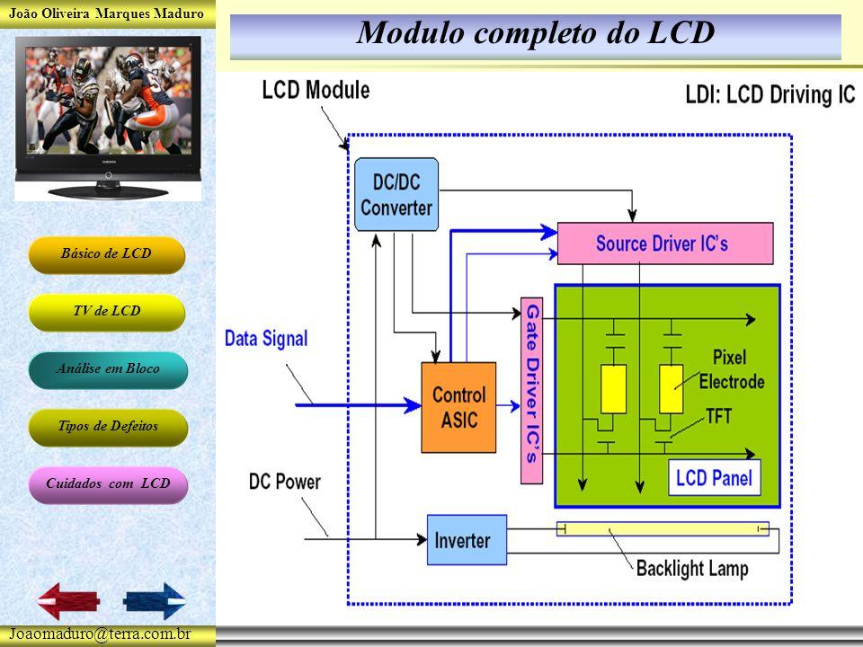 João Oliveira Marques Maduro Básico de LCD TV de LCD Análise em Bloco Tipos de Defeitos Cuidados com LCD Joaomaduro@terra.com.br Modulo completo do LCD