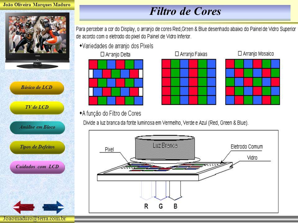 João Oliveira Marques Maduro Básico de LCD TV de LCD Análise em Bloco Tipos de Defeitos Cuidados com LCD Joaomaduro@terra.com.br Filtro de Cores