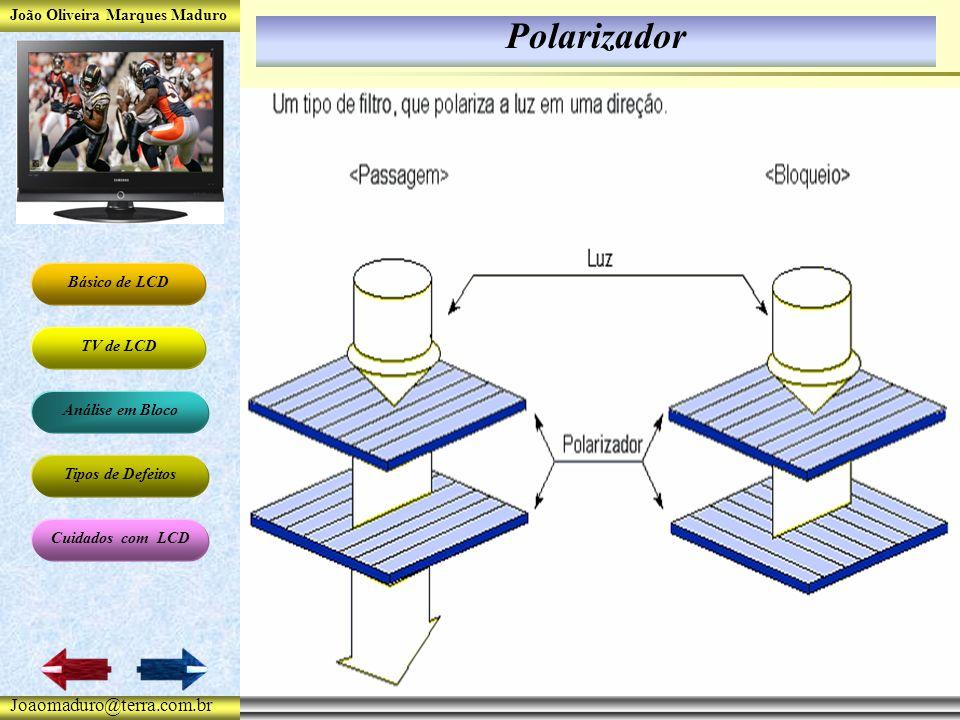 João Oliveira Marques Maduro Básico de LCD TV de LCD Análise em Bloco Tipos de Defeitos Cuidados com LCD Joaomaduro@terra.com.br Polarizador