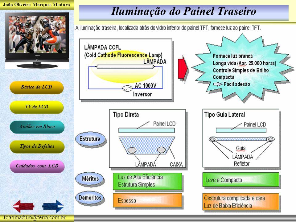 João Oliveira Marques Maduro Básico de LCD TV de LCD Análise em Bloco Tipos de Defeitos Cuidados com LCD Joaomaduro@terra.com.br Iluminação do Painel Traseiro