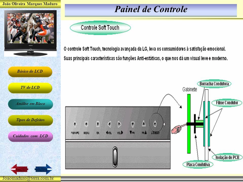 João Oliveira Marques Maduro Básico de LCD TV de LCD Análise em Bloco Tipos de Defeitos Cuidados com LCD Joaomaduro@terra.com.br Painel de Controle