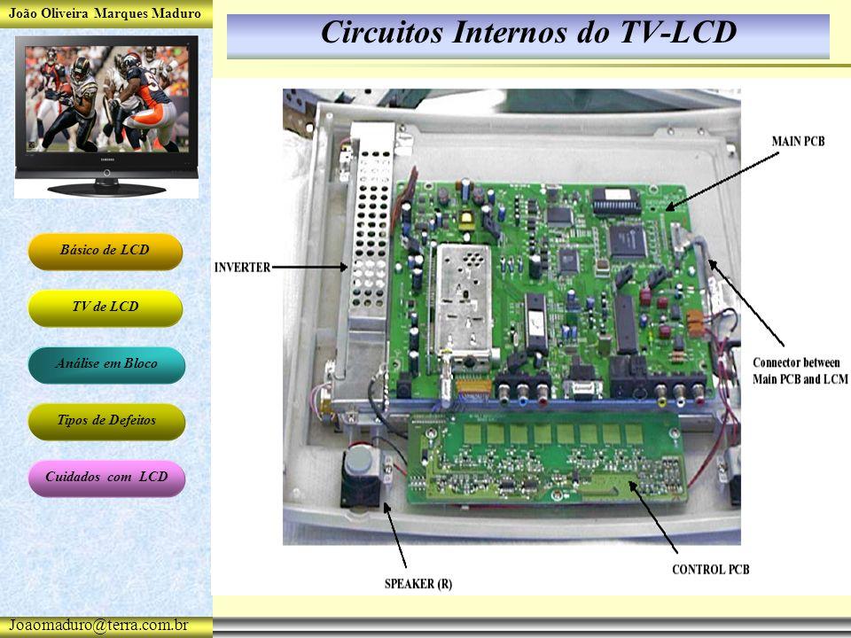 João Oliveira Marques Maduro Básico de LCD TV de LCD Análise em Bloco Tipos de Defeitos Cuidados com LCD Joaomaduro@terra.com.br Circuitos Internos do TV-LCD