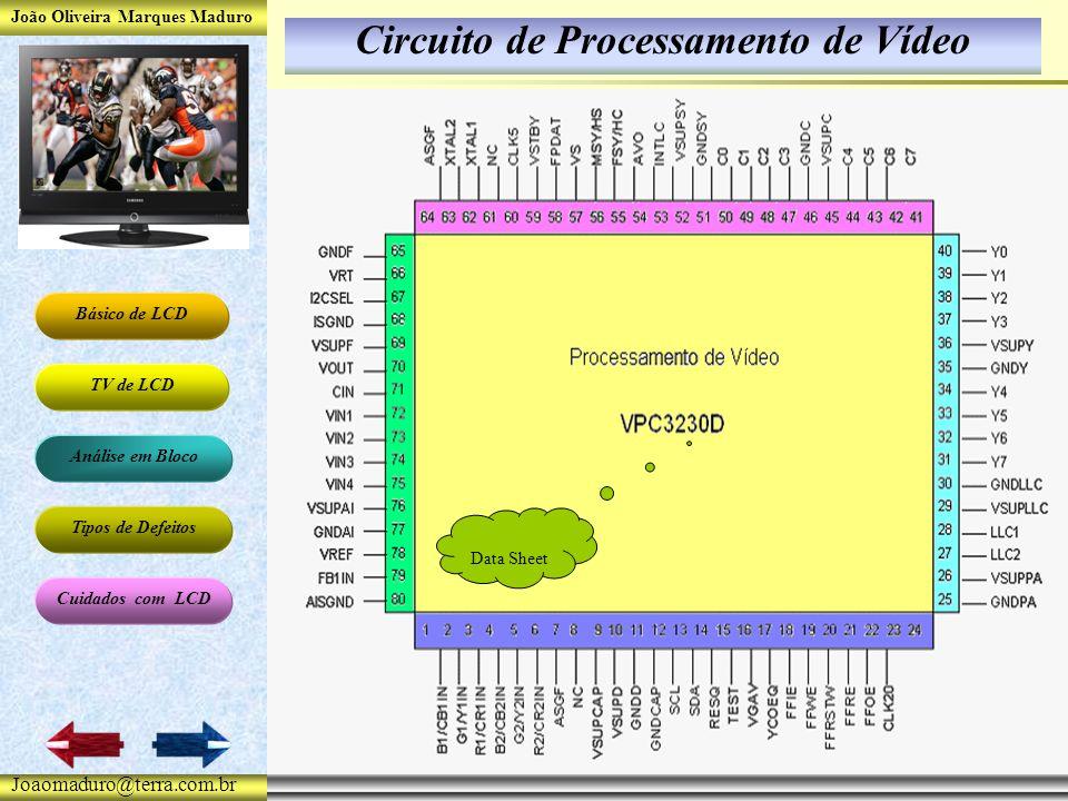 João Oliveira Marques Maduro Básico de LCD TV de LCD Análise em Bloco Tipos de Defeitos Cuidados com LCD Joaomaduro@terra.com.br Circuito de Processamento de Vídeo Data Sheet