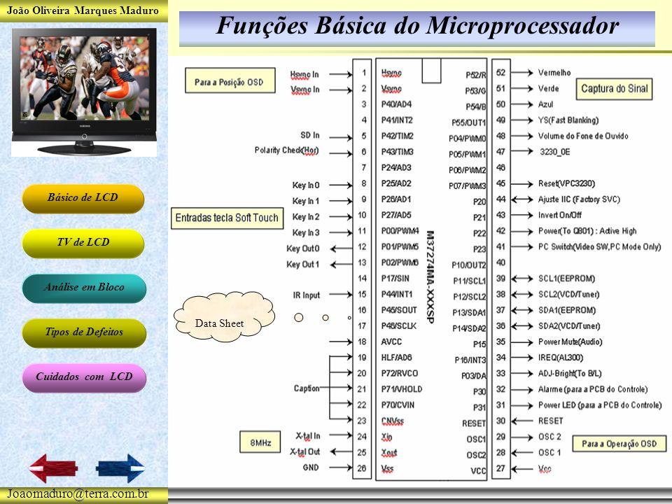 João Oliveira Marques Maduro Básico de LCD TV de LCD Análise em Bloco Tipos de Defeitos Cuidados com LCD Joaomaduro@terra.com.br Funções Básica do Microprocessador Data Sheet