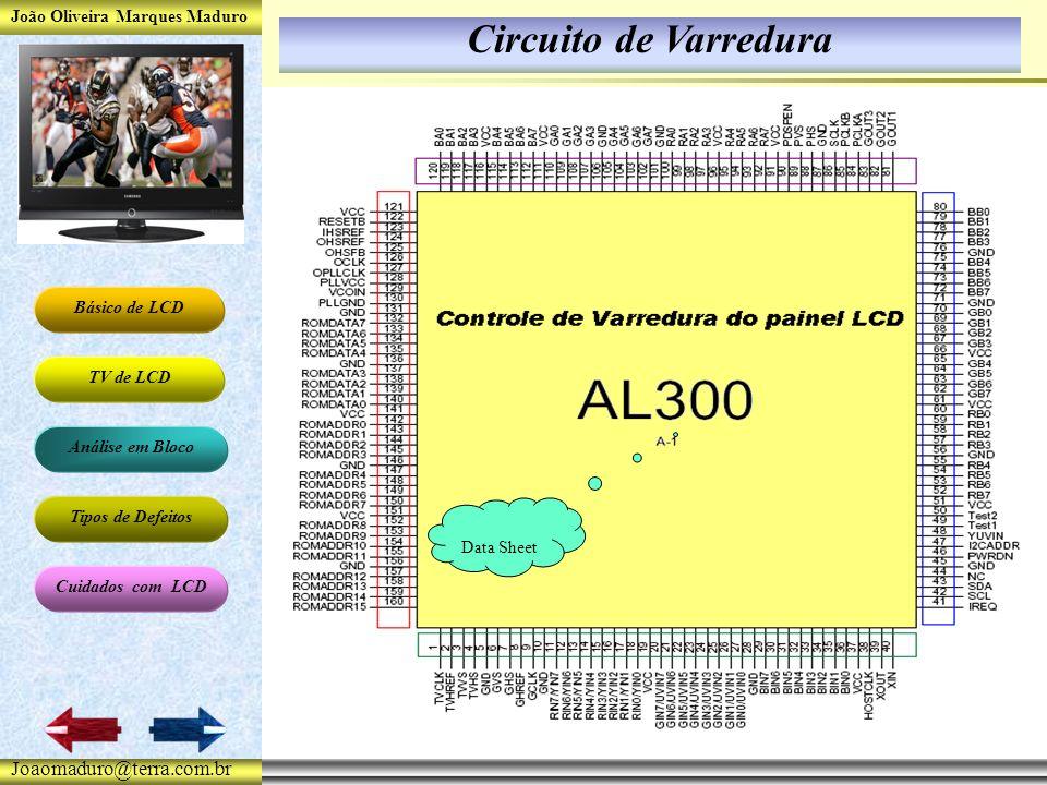 João Oliveira Marques Maduro Básico de LCD TV de LCD Análise em Bloco Tipos de Defeitos Cuidados com LCD Joaomaduro@terra.com.br Circuito de Varredura Data Sheet