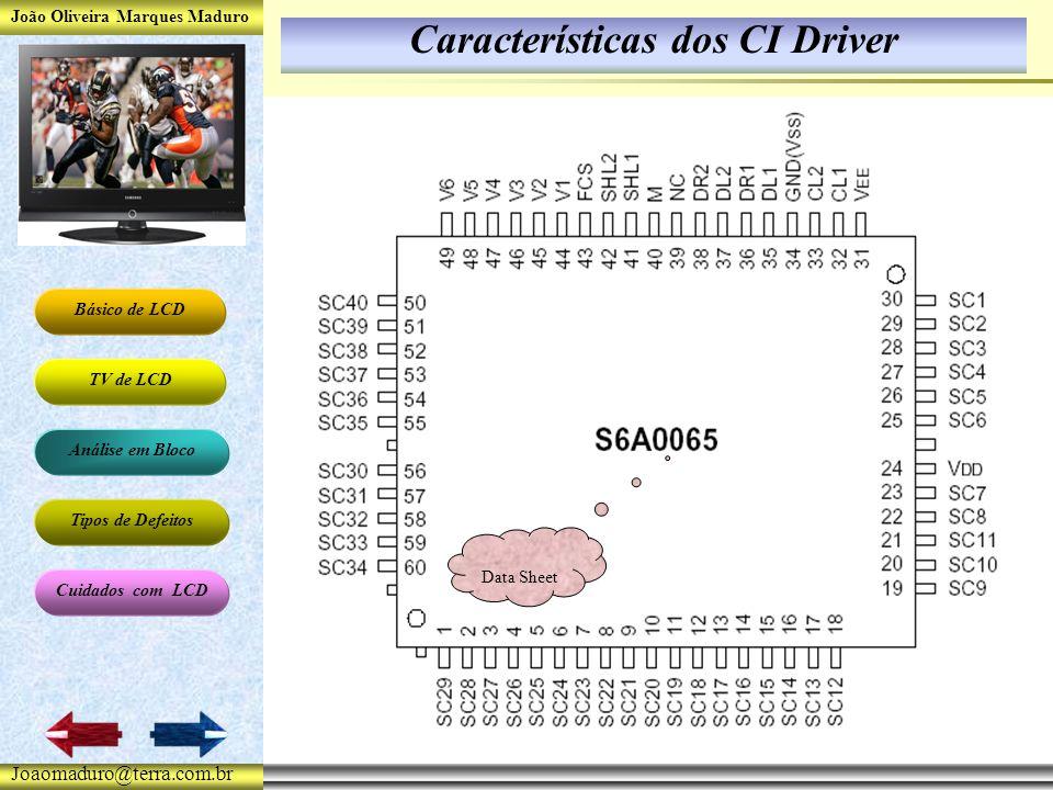 João Oliveira Marques Maduro Básico de LCD TV de LCD Análise em Bloco Tipos de Defeitos Cuidados com LCD Joaomaduro@terra.com.br Características dos CI Driver Data Sheet