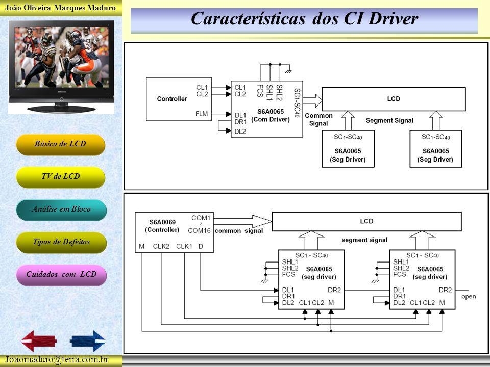 João Oliveira Marques Maduro Básico de LCD TV de LCD Análise em Bloco Tipos de Defeitos Cuidados com LCD Joaomaduro@terra.com.br Características dos CI Driver