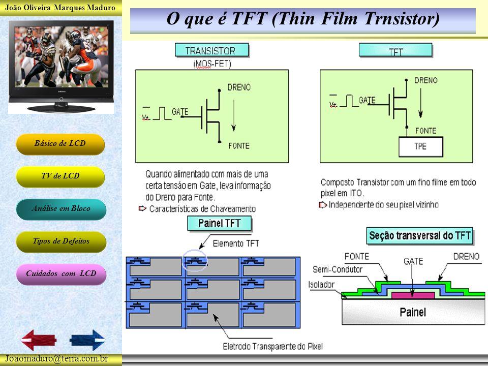 João Oliveira Marques Maduro Básico de LCD TV de LCD Análise em Bloco Tipos de Defeitos Cuidados com LCD Joaomaduro@terra.com.br O que é TFT (Thin Film Trnsistor)