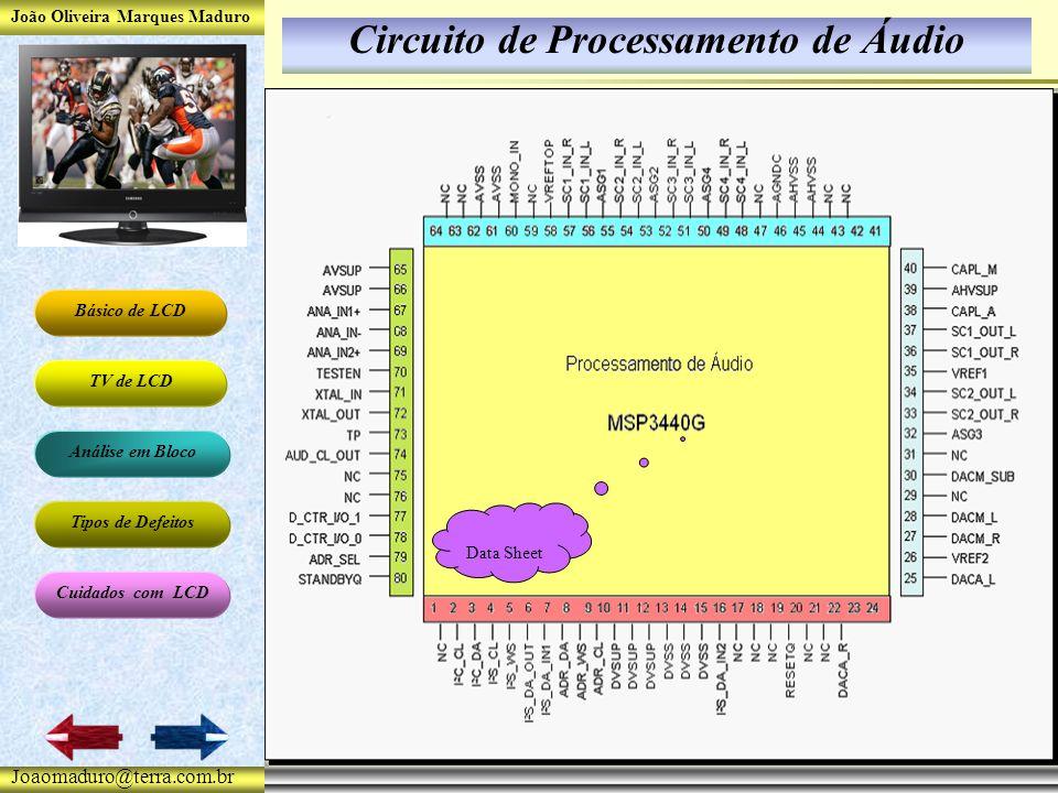 João Oliveira Marques Maduro Básico de LCD TV de LCD Análise em Bloco Tipos de Defeitos Cuidados com LCD Joaomaduro@terra.com.br Circuito de Processamento de Áudio Data Sheet
