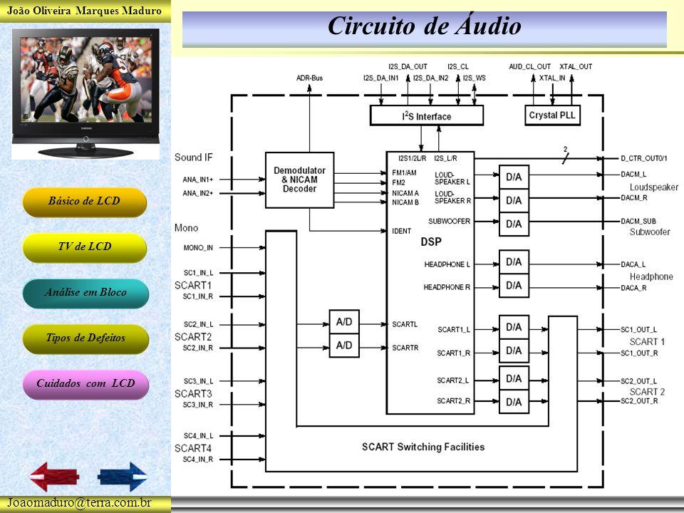João Oliveira Marques Maduro Básico de LCD TV de LCD Análise em Bloco Tipos de Defeitos Cuidados com LCD Joaomaduro@terra.com.br Circuito de Áudio