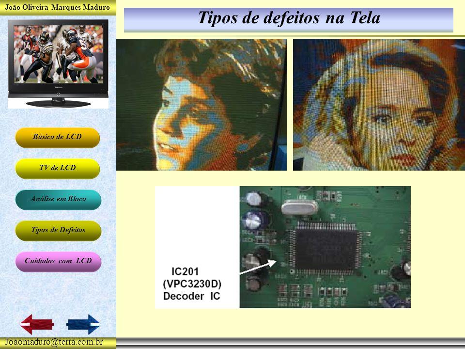 João Oliveira Marques Maduro Básico de LCD TV de LCD Análise em Bloco Tipos de Defeitos Cuidados com LCD Joaomaduro@terra.com.br Tipos de defeitos na Tela