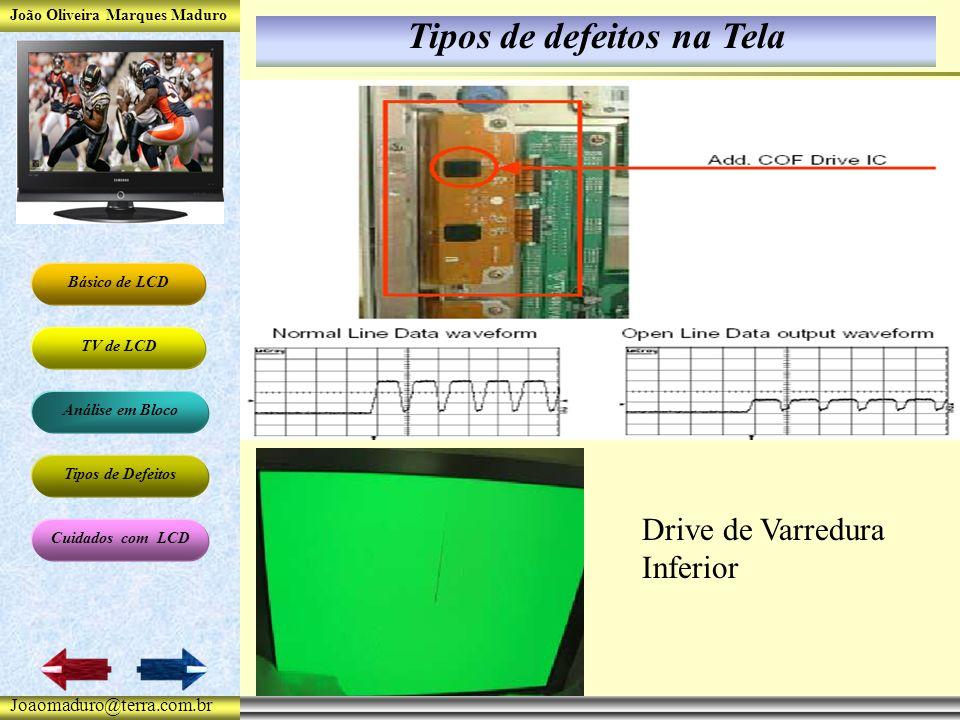 João Oliveira Marques Maduro Básico de LCD TV de LCD Análise em Bloco Tipos de Defeitos Cuidados com LCD Joaomaduro@terra.com.br Tipos de defeitos na Tela Drive de Varredura Inferior
