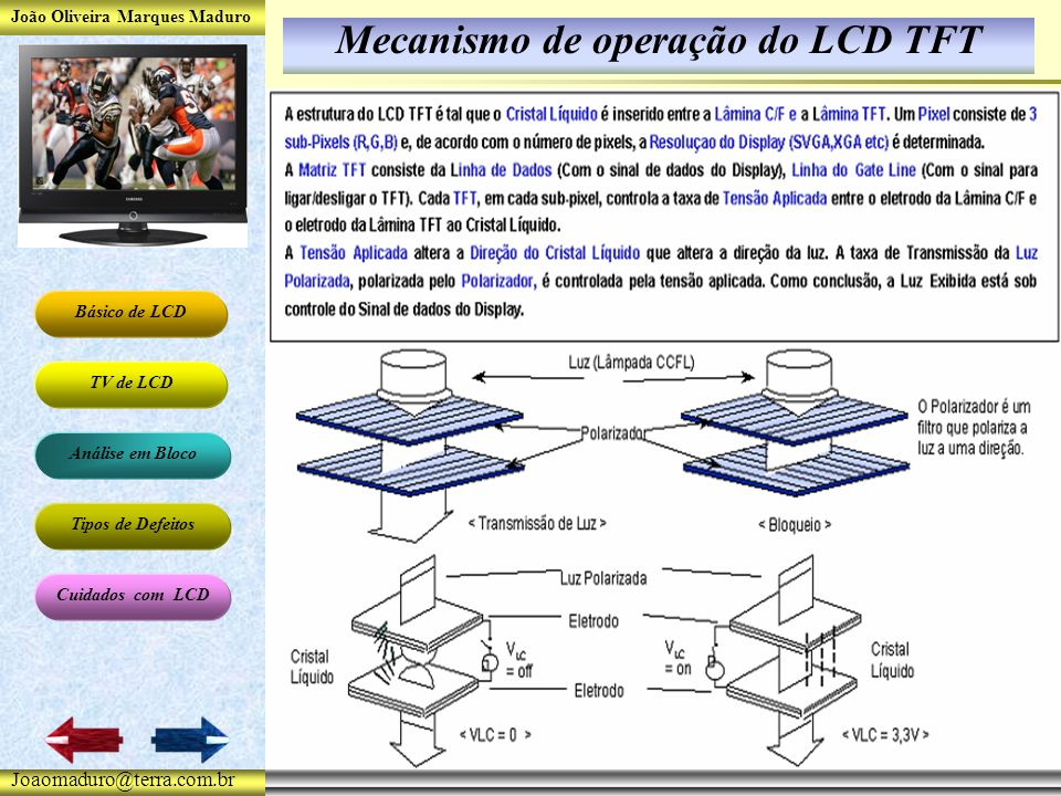 João Oliveira Marques Maduro Básico de LCD TV de LCD Análise em Bloco Tipos de Defeitos Cuidados com LCD Joaomaduro@terra.com.br Mecanismo de operação do LCD TFT